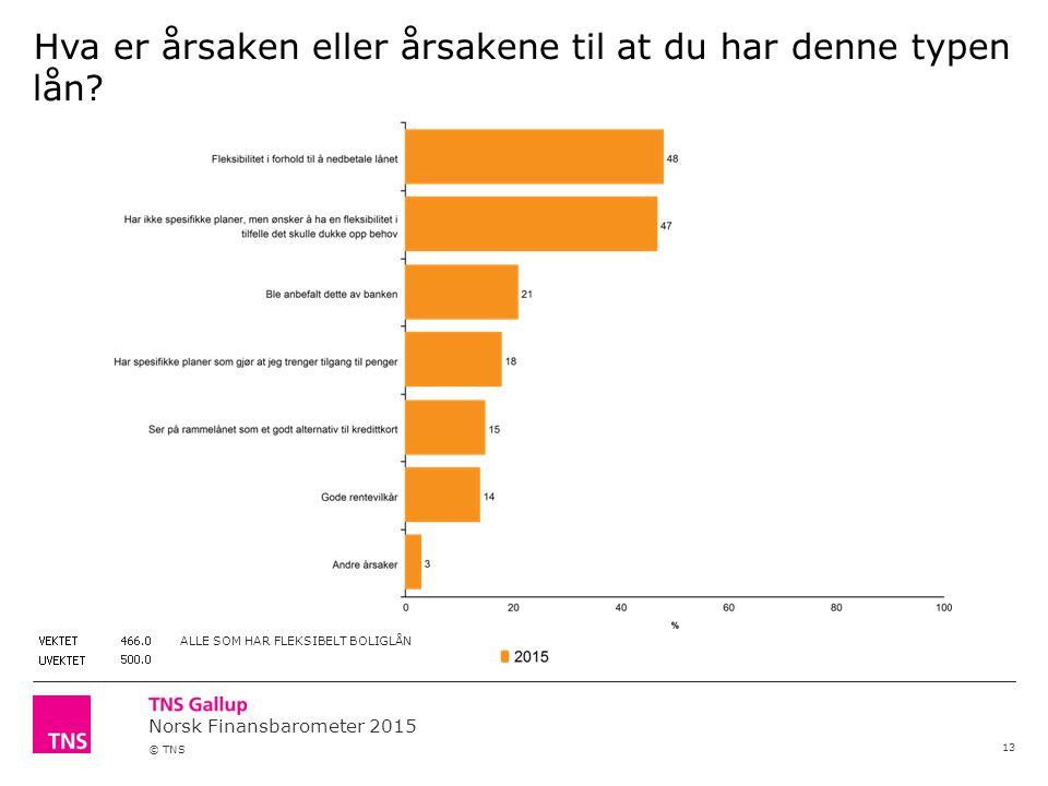 Norsk Finansbarometer 2015 © TNS Hva er årsaken eller årsakene til at du har denne typen lån.
