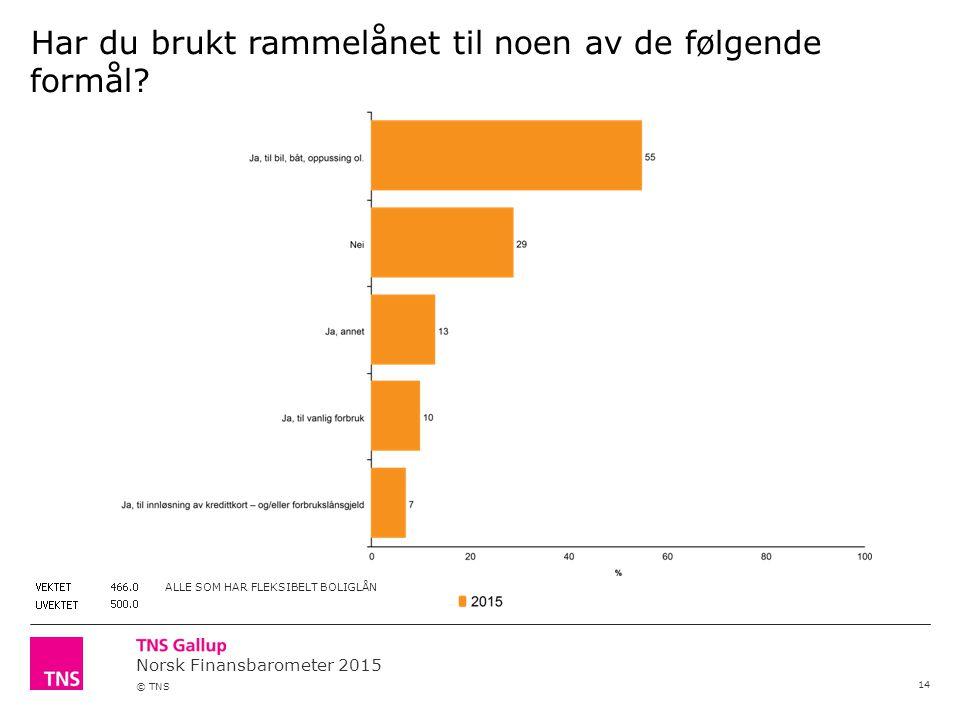 Norsk Finansbarometer 2015 © TNS Har du brukt rammelånet til noen av de følgende formål.
