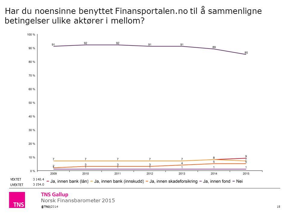 Norsk Finansbarometer 2015 © TNS 18 ©TNS 2014 Har du noensinne benyttet Finansportalen.no til å sammenligne betingelser ulike aktører i mellom