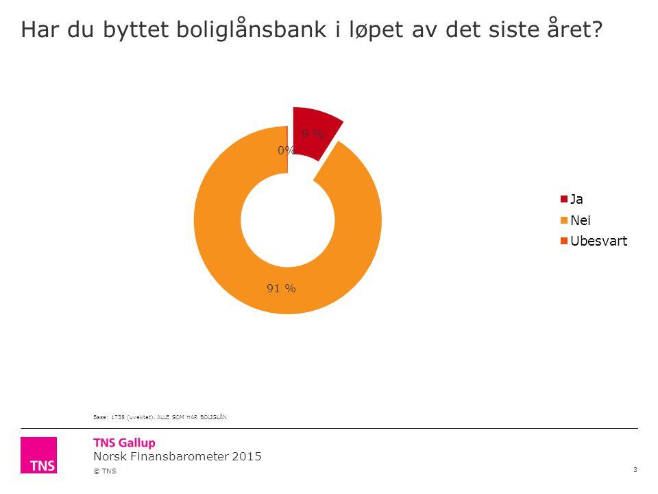 Norsk Finansbarometer 2015 © TNS Har du byttet boliglånsbank i løpet av det siste året.