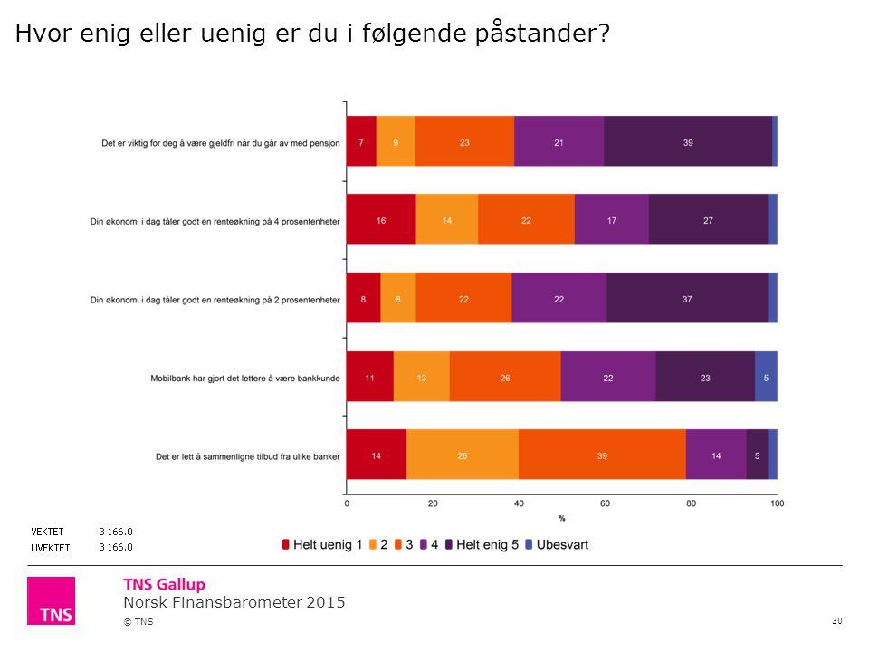 Norsk Finansbarometer 2015 © TNS 30 Hvor enig eller uenig er du i følgende påstander
