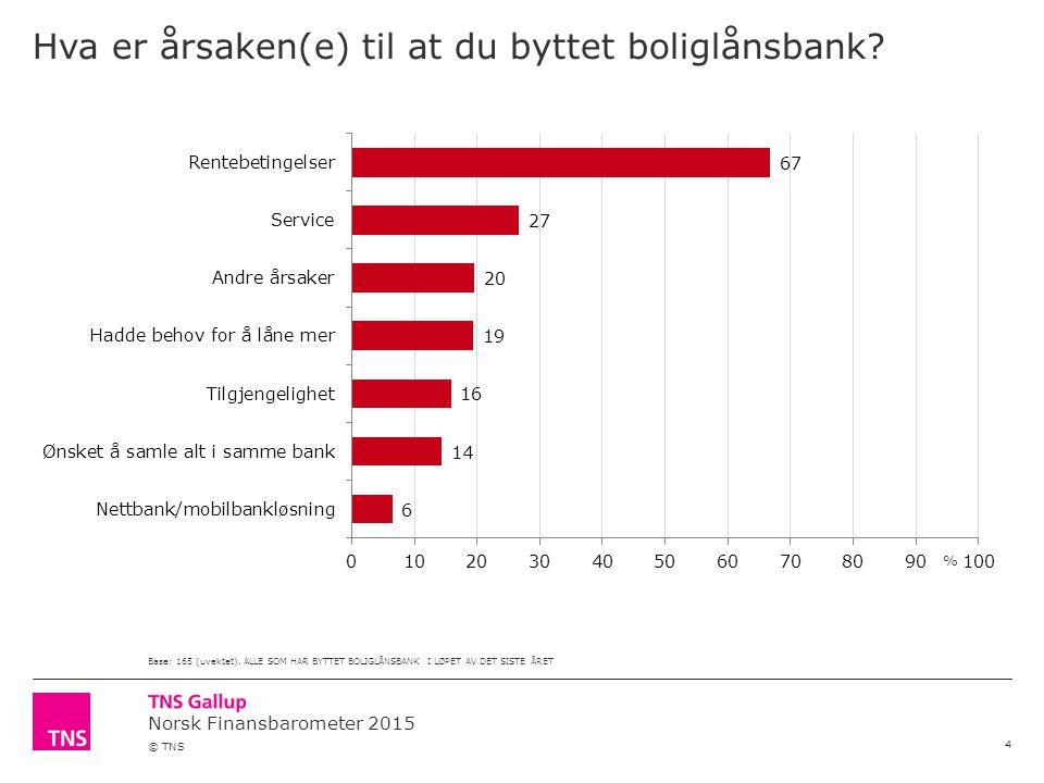 Norsk Finansbarometer 2015 © TNS Hva er årsaken(e) til at du byttet boliglånsbank.