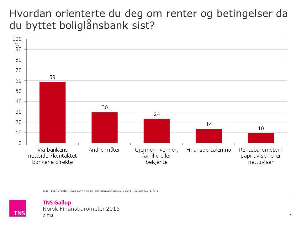 Norsk Finansbarometer 2015 © TNS Hvordan orienterte du deg om renter og betingelser da du byttet boliglånsbank sist.