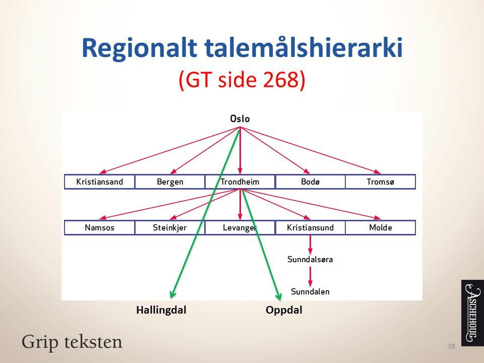 Regionalt talemålshierarki (GT side 268) 38 HallingdalOppdal