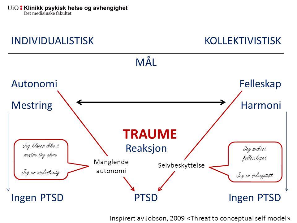 INDIVIDUALISTISKKOLLEKTIVISTISK MÅL AutonomiFelleskap MestringHarmoni Reaksjon Ingen PTSDPTSDIngen PTSD TRAUME Jeg klarer ikke å mestre ting alene Jeg