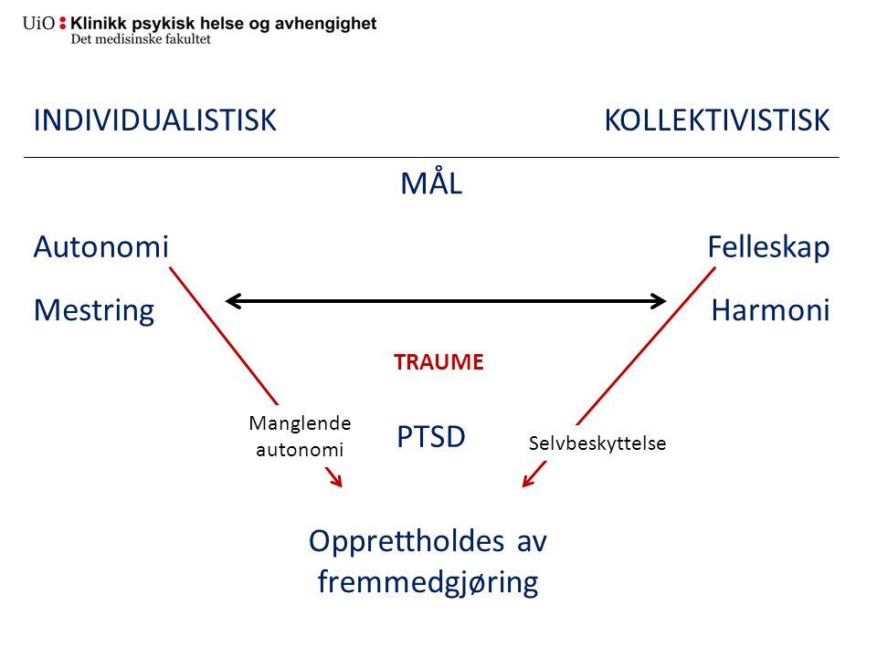 INDIVIDUALISTISKKOLLEKTIVISTISK MÅL AutonomiFelleskap MestringHarmoni PTSD TRAUME Manglende autonomi Selvbeskyttelse Opprettholdes av fremmedgjøring