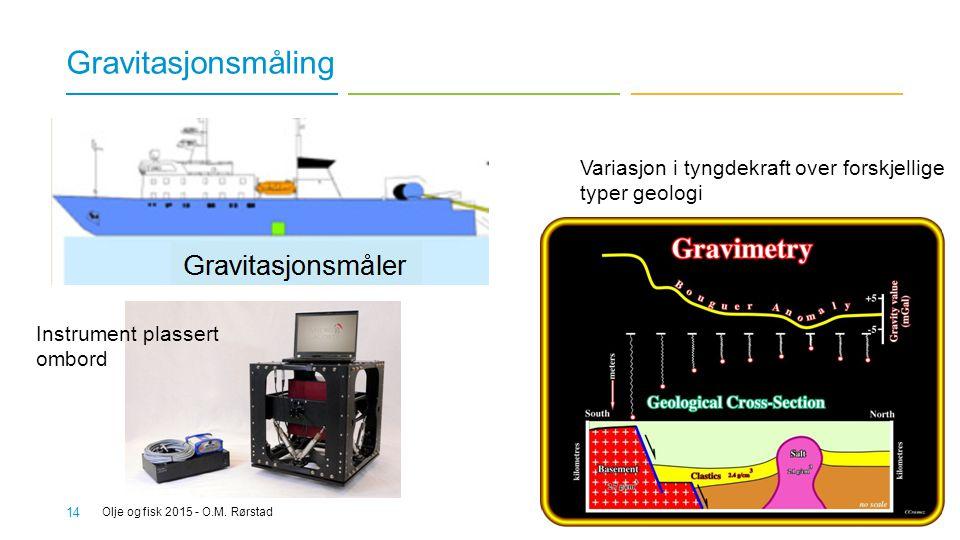 Gravitasjonsmåling Olje og fisk 2015 - O.M.