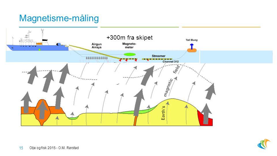 Magnetisme-måling Olje og fisk 2015 - O.M. Rørstad 15 +300m fra skipet