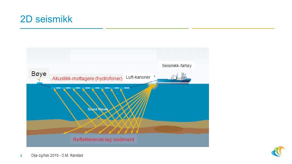 3D /4D Seismikk Olje og fisk 2015 - O.M.