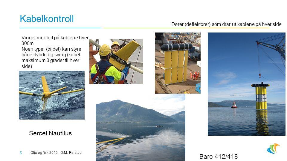 Kabelkontroll Olje og fisk 2015 - O.M.