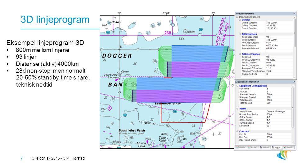3D linjeprogram Olje og fisk 2015 - O.M.