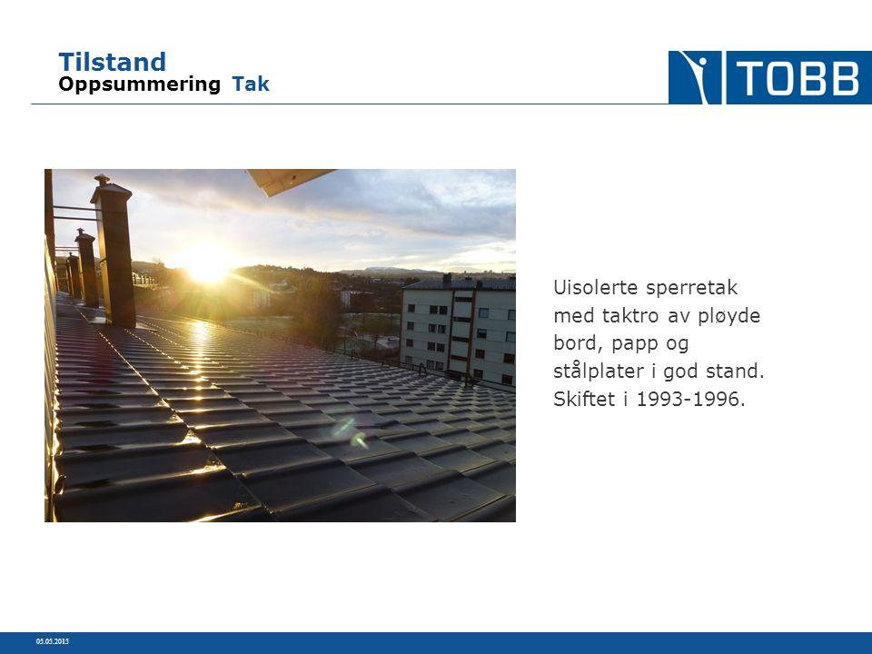 Tilstand Oppsummering Tak Uisolerte sperretak med taktro av pløyde bord, papp og stålplater i god stand. Skiftet i 1993-1996. 05.05.2015