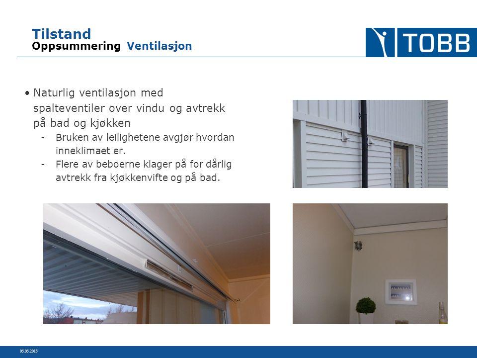 Tilstand Oppsummering Ventilasjon Naturlig ventilasjon med spalteventiler over vindu og avtrekk på bad og kjøkken -Bruken av leilighetene avgjør hvordan inneklimaet er.