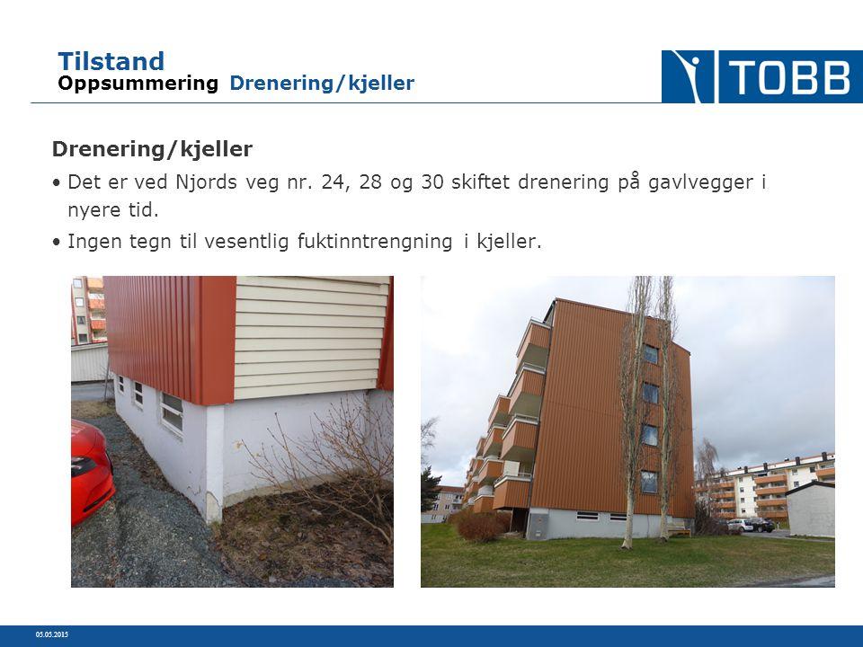 Tilstand Oppsummering Drenering/kjeller Drenering/kjeller Det er ved Njords veg nr.