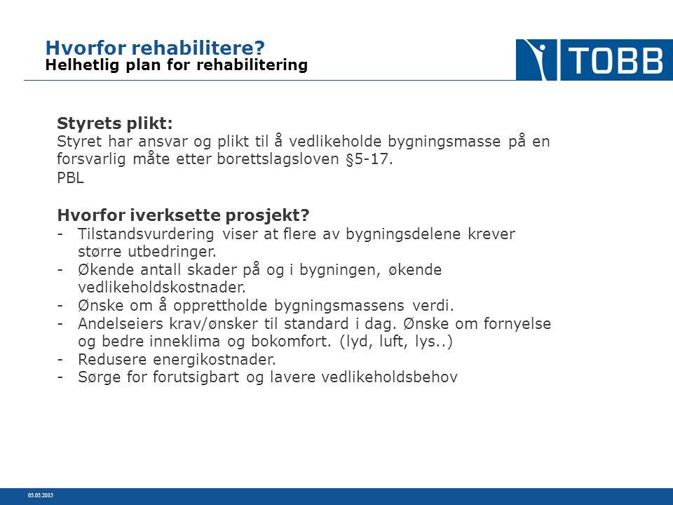 Hvorfor rehabilitere? Helhetlig plan for rehabilitering 05.05.2015 Styrets plikt: Styret har ansvar og plikt til å vedlikeholde bygningsmasse på en fo