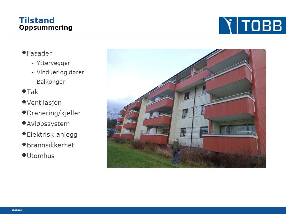 Tilstand Oppsummering Fasader Oppbygging yttervegger Frem- og bakside i bindingsverk, gavlvegg i armert betong.