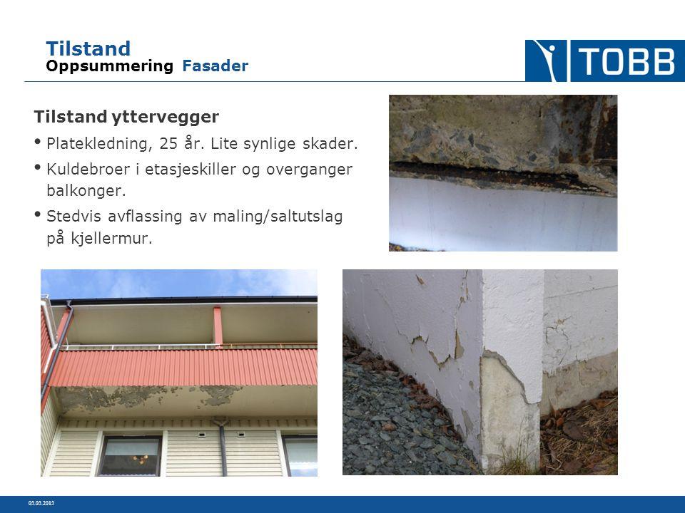 Tilstand Oppsummering Fasader Tilstand yttervegger Platekledning, 25 år. Lite synlige skader. Kuldebroer i etasjeskiller og overganger balkonger. Sted