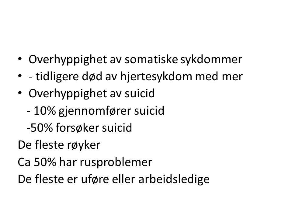 Overhyppighet av somatiske sykdommer - tidligere død av hjertesykdom med mer Overhyppighet av suicid - 10% gjennomfører suicid -50% forsøker suicid De