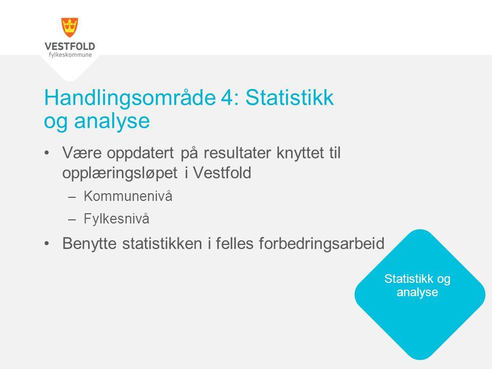 Være oppdatert på resultater knyttet til opplæringsløpet i Vestfold –Kommunenivå –Fylkesnivå Benytte statistikken i felles forbedringsarbeid Handlings