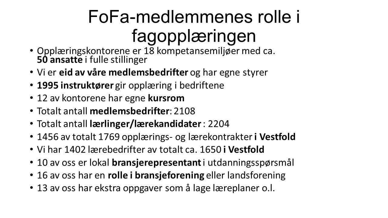 FoFa-medlemmenes rolle i fagopplæringen Opplæringskontorene er 18 kompetansemiljøer med ca.