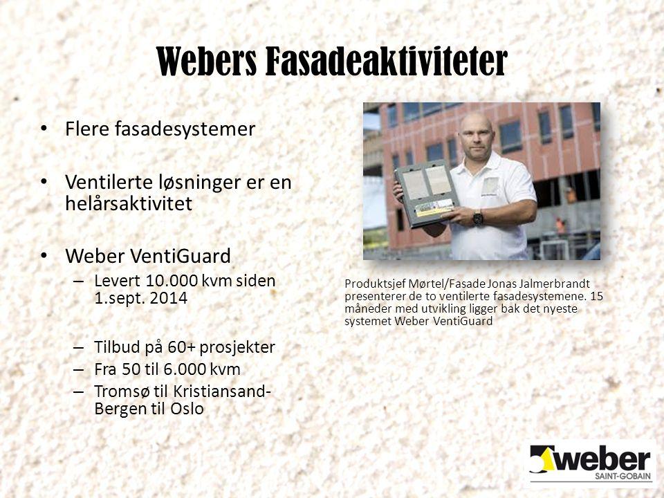 Webers Fasadeaktiviteter Flere fasadesystemer Ventilerte løsninger er en helårsaktivitet Weber VentiGuard – Levert 10.000 kvm siden 1.sept.