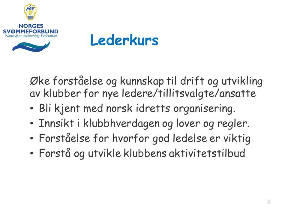 Lederkurs Øke forståelse og kunnskap til drift og utvikling av klubber for nye ledere/tillitsvalgte/ansatte Bli kjent med norsk idretts organisering.