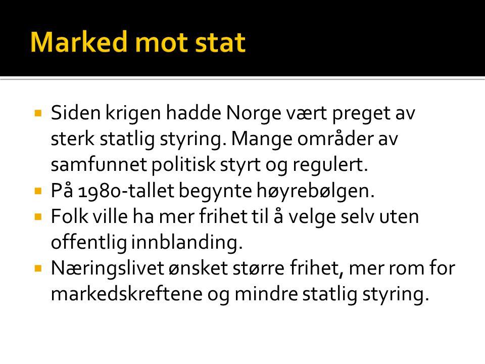  Siden krigen hadde Norge vært preget av sterk statlig styring. Mange områder av samfunnet politisk styrt og regulert.  På 1980-tallet begynte høyre