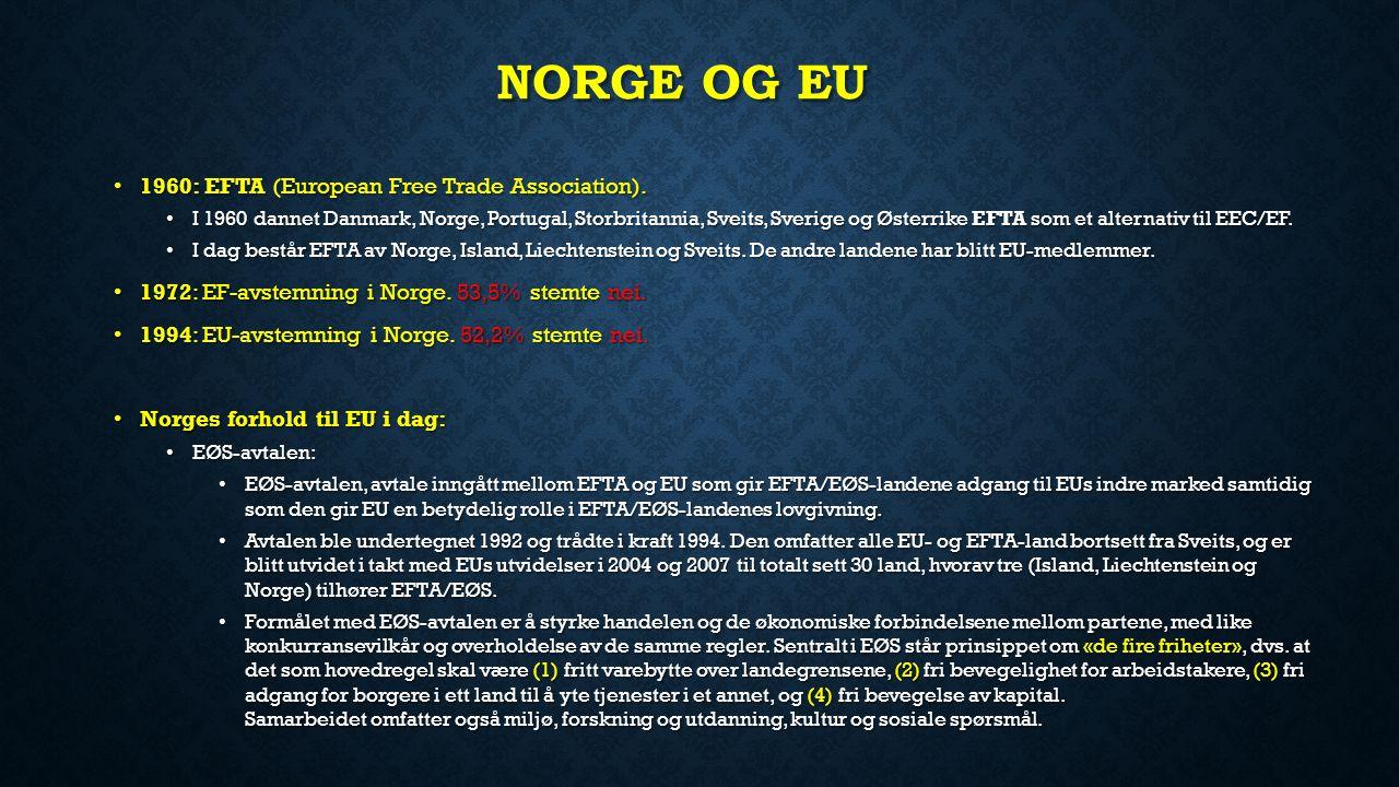 EUROPEISKE ORGANISASJONER: EU – Den europeiske union Eurosonen (samme valuta) EØS-avtalen EFTA-avtalen Schengen-avtalen EUs tollunion Europarådet (Hvem er med hvor?)