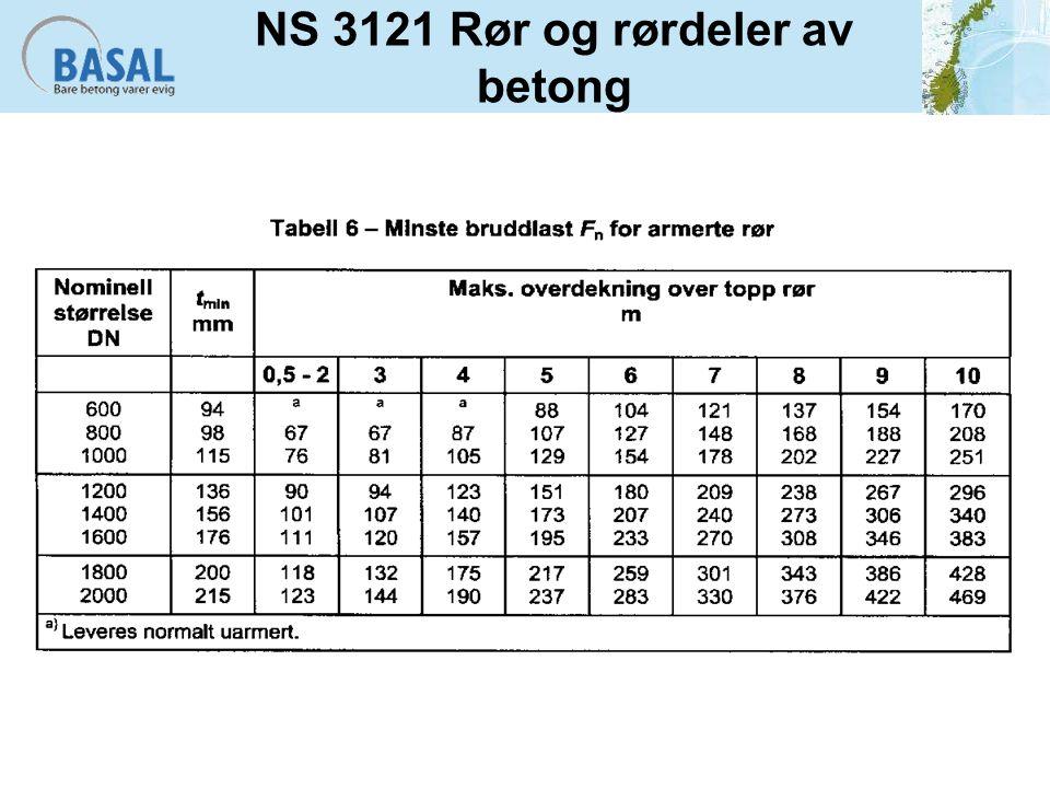 NS 3121 Rør og rørdeler av betong