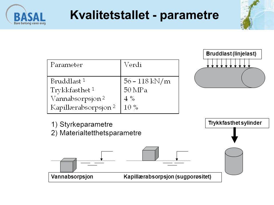Kvalitetstallet - parametre 1) Styrkeparametre 2) Materialtetthetsparametre Bruddlast (linjelast) Trykkfasthet sylinder Vannabsorpsjon Kapillærabsorpsjon (sugporøsitet)