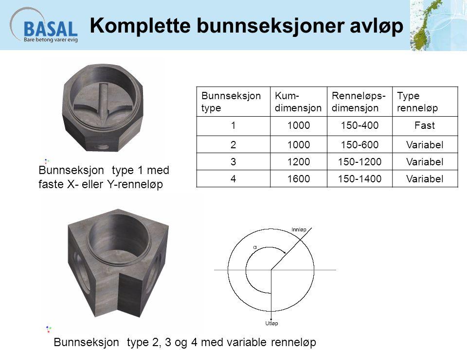 Komplette bunnseksjoner avløp Bunnseksjon type Kum- dimensjon Renneløps- dimensjon Type renneløp 11000150-400Fast 21000150-600Variabel 31200150-1200Variabel 41600150-1400Variabel Bunnseksjon type 1 med faste X- eller Y-renneløp Bunnseksjon type 2, 3 og 4 med variable renneløp