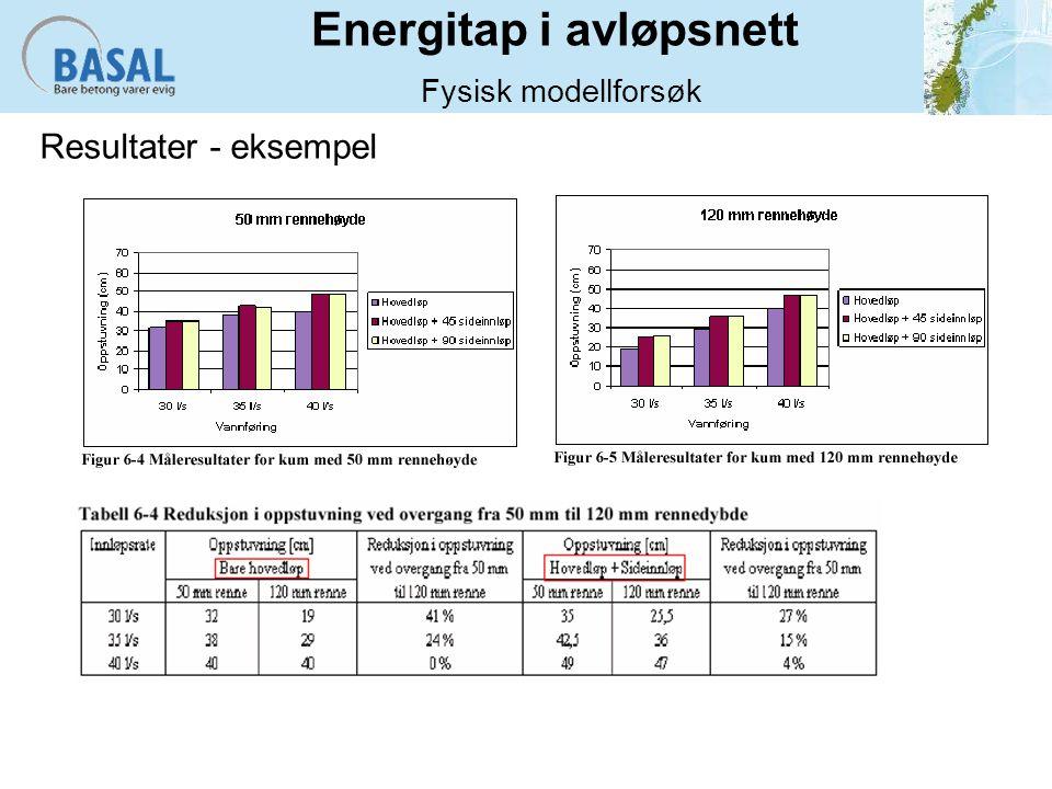 Energitap i avløpsnett Fysisk modellforsøk Resultater - eksempel