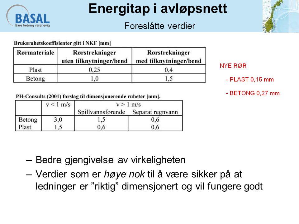 Energitap i avløpsnett Foreslåtte verdier –Bedre gjengivelse av virkeligheten –Verdier som er høye nok til å være sikker på at ledninger er riktig dimensjonert og vil fungere godt