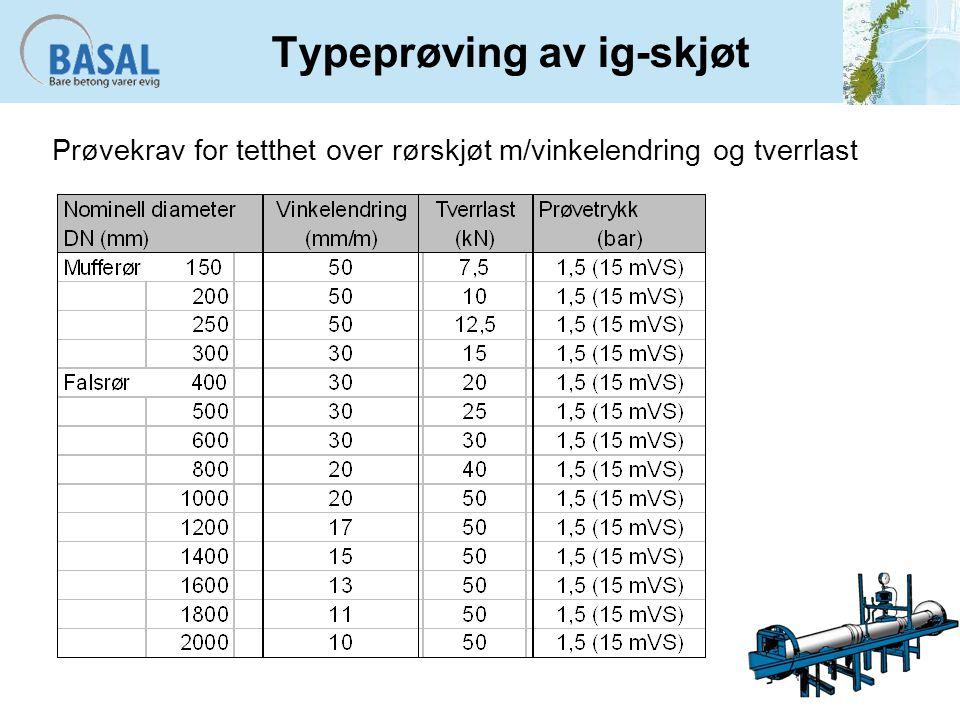 Typeprøving av ig-skjøt Prøvekrav for tetthet over rørskjøt m/vinkelendring og tverrlast
