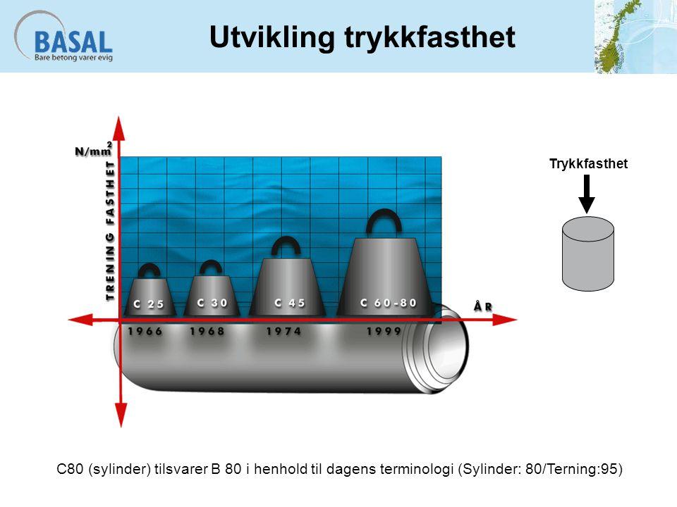 Utvikling trykkfasthet Trykkfasthet C80 (sylinder) tilsvarer B 80 i henhold til dagens terminologi (Sylinder: 80/Terning:95)
