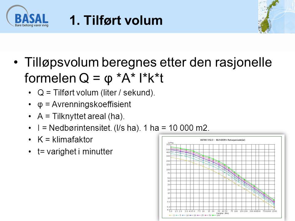 1. Tilført volum Tilløpsvolum beregnes etter den rasjonelle formelen Q = φ *A* I*k*t Q = Tilført volum (liter / sekund). φ = Avrenningskoeffisient A =