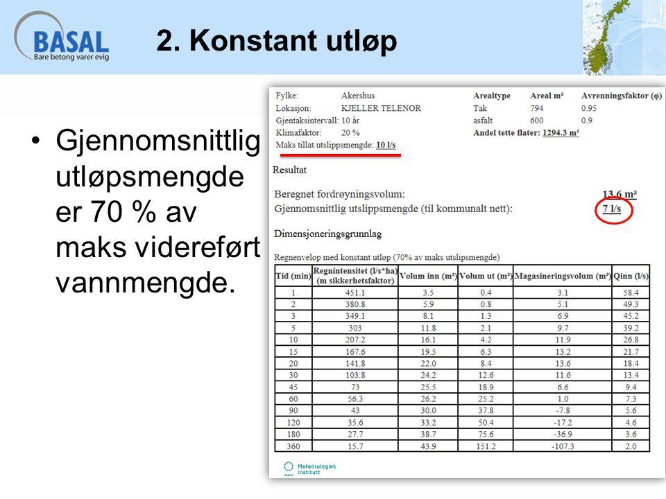 2. Konstant utløp Gjennomsnittlig utløpsmengde er 70 % av maks videreført vannmengde.