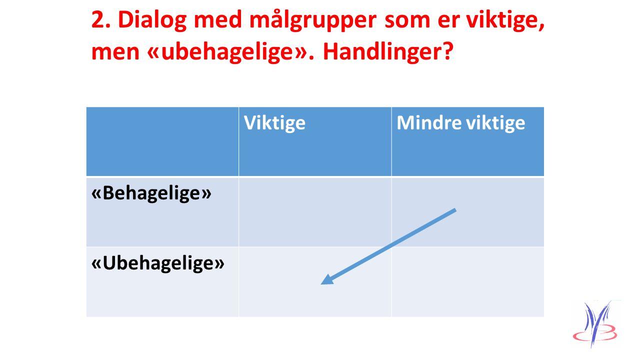 2. Dialog med målgrupper som er viktige, men «ubehagelige». Handlinger? ViktigeMindre viktige «Behagelige» «Ubehagelige»