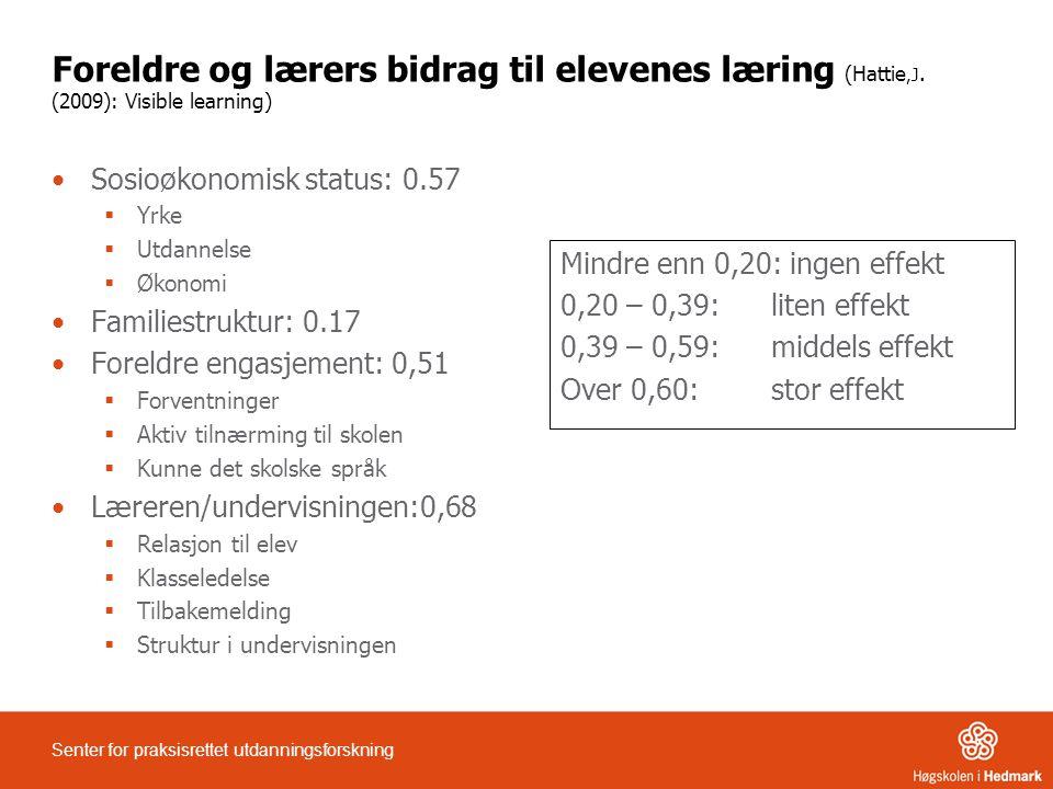 Lærerens virkning på elevenes læringsutbytte (Hattie 2009, s.
