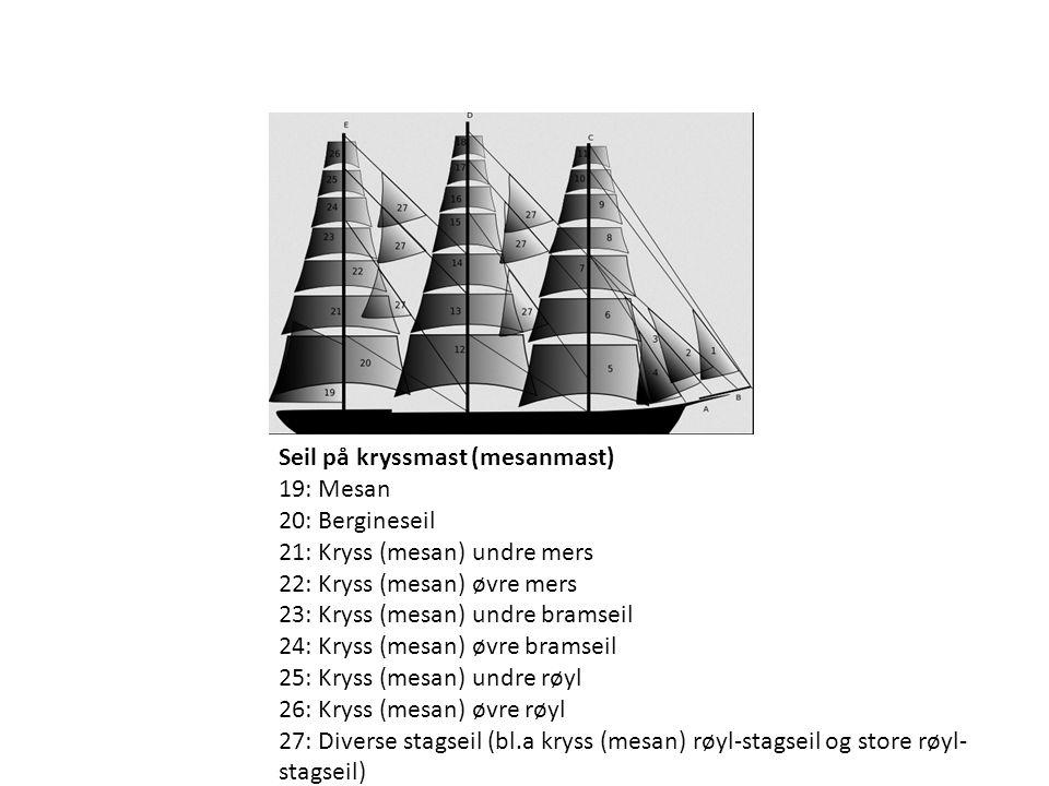 Seil på kryssmast (mesanmast) 19: Mesan 20: Bergineseil 21: Kryss (mesan) undre mers 22: Kryss (mesan) øvre mers 23: Kryss (mesan) undre bramseil 24: