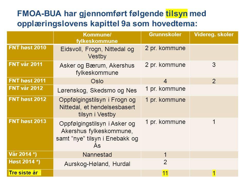 Kommune/ fylkeskommune GrunnskolerVidereg. skoler FNT høst 2010 Eidsvoll, Frogn, Nittedal og Vestby 2 pr. kommune FNT vår 2011 Asker og Bærum, Akershu