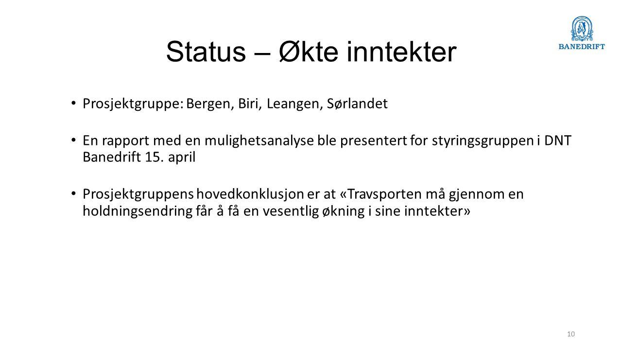 Status – Økte inntekter Prosjektgruppe: Bergen, Biri, Leangen, Sørlandet En rapport med en mulighetsanalyse ble presentert for styringsgruppen i DNT Banedrift 15.