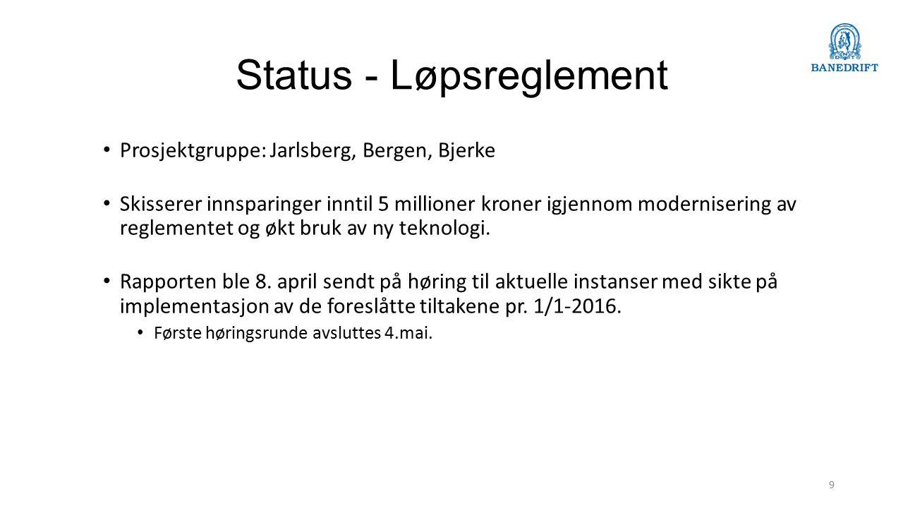 Status - Løpsreglement Prosjektgruppe: Jarlsberg, Bergen, Bjerke Skisserer innsparinger inntil 5 millioner kroner igjennom modernisering av reglementet og økt bruk av ny teknologi.