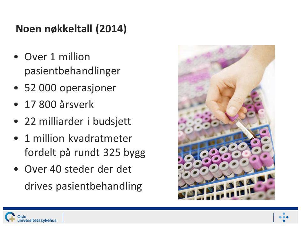 Noen nøkkeltall (2014) Over 1 million pasientbehandlinger 52 000 operasjoner 17 800 årsverk 22 milliarder i budsjett 1 million kvadratmeter fordelt på
