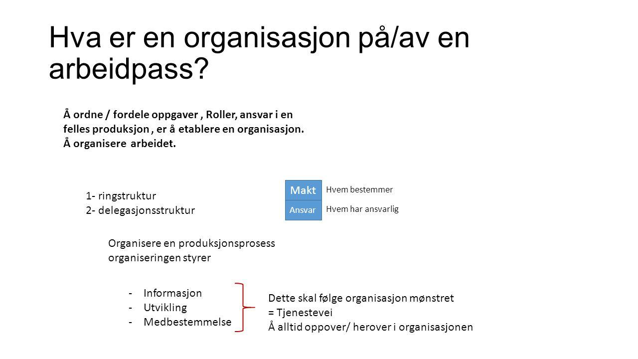 Hva er en organisasjon på/av en arbeidpass? Å ordne / fordele oppgaver, Roller, ansvar i en felles produksjon, er å etablere en organisasjon. Å organi