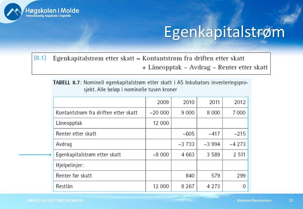 Rasmus RasmussenBØK311 BEDRIFTSØKONOMI 2b16 Egenkapitalmetoden Risikofri rente 5 %; markedets risikopremie 6 %; skattesats 28 %; EK-beta 1,4