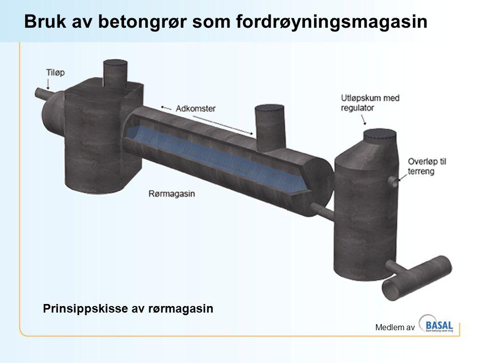 Medlem av Bruk av betongrør som fordrøyningsmagasin Prinsippskisse av rørmagasin