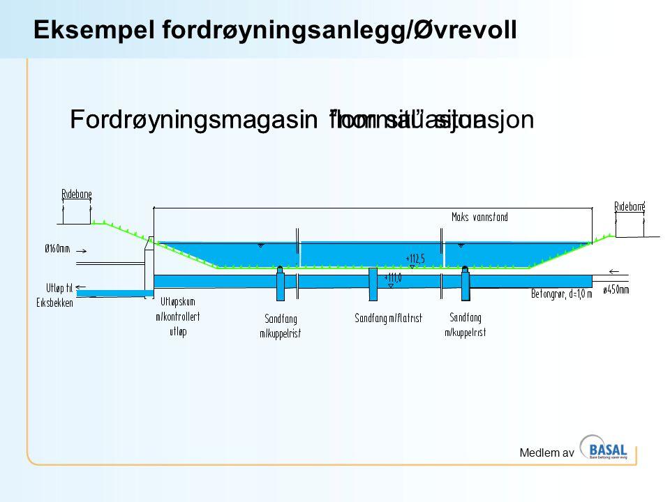 Medlem av Eksempel fordrøyningsanlegg/Øvrevoll Fordrøyningsmagasin flom situasjon Fordrøyningsmagasin normal situasjon