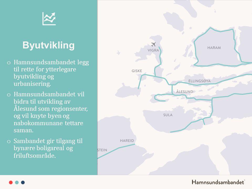 Byutvikling o Hamnsundsambandet legg til rette for ytterlegare byutvikling og urbanisering. o Hamnsundsambandet vil bidra til utvikling av Ålesund som