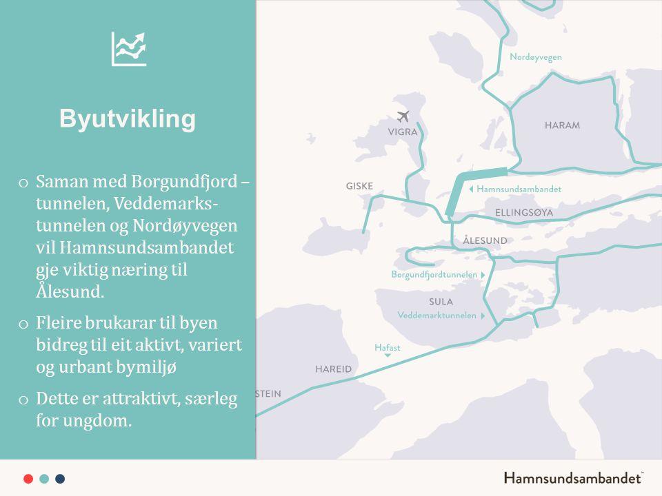 Byutvikling o Saman med Borgundfjord – tunnelen, Veddemarks- tunnelen og Nordøyvegen vil Hamnsundsambandet gje viktig næring til Ålesund. o Fleire bru